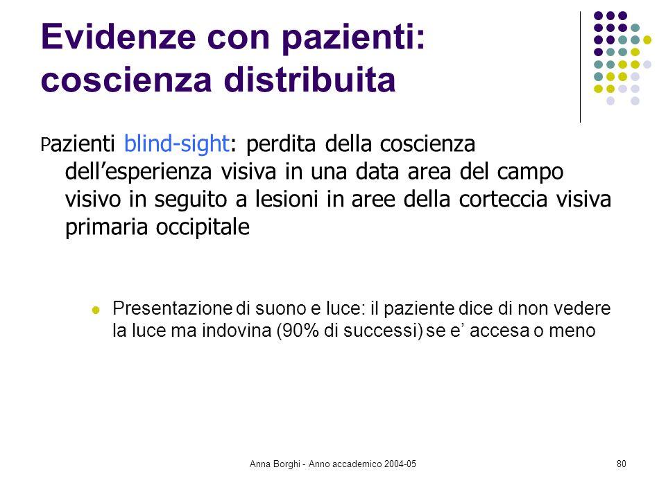 Anna Borghi - Anno accademico 2004-0580 Evidenze con pazienti: coscienza distribuita P azienti blind-sight: perdita della coscienza dellesperienza vis