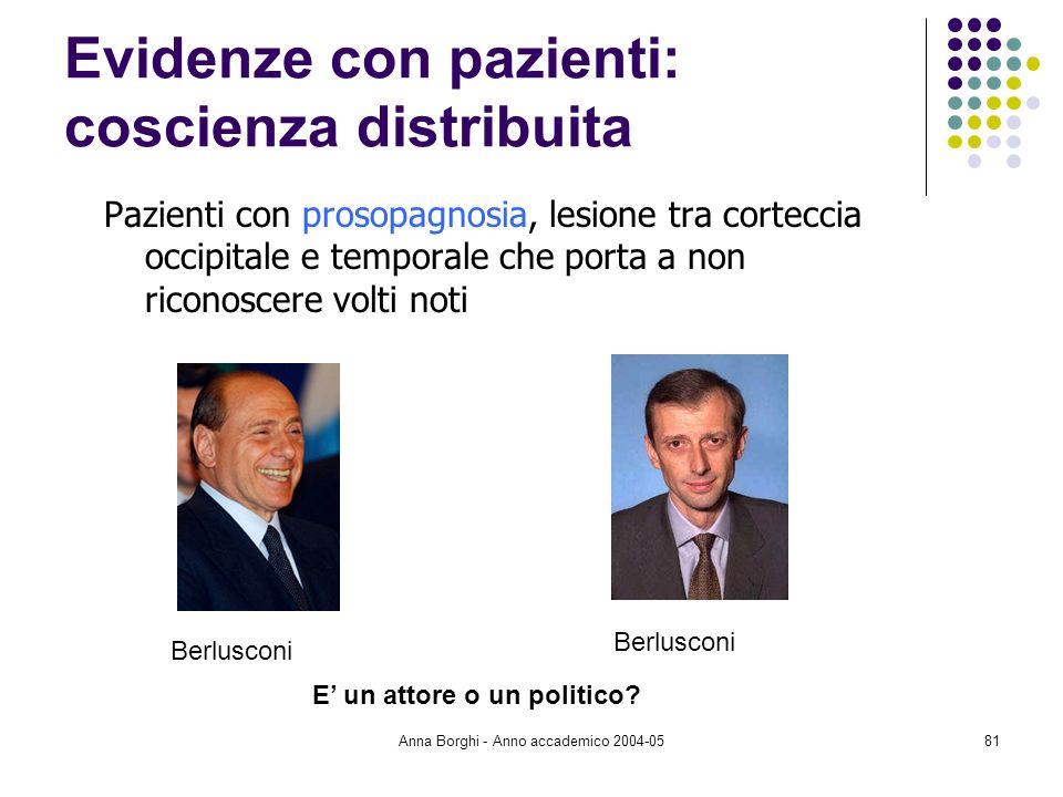 Anna Borghi - Anno accademico 2004-0581 Evidenze con pazienti: coscienza distribuita Pazienti con prosopagnosia, lesione tra corteccia occipitale e te