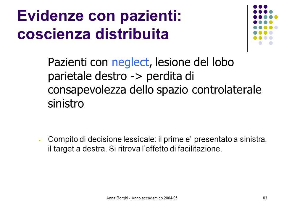 Anna Borghi - Anno accademico 2004-0583 Evidenze con pazienti: coscienza distribuita Pazienti con neglect, lesione del lobo parietale destro -> perdit