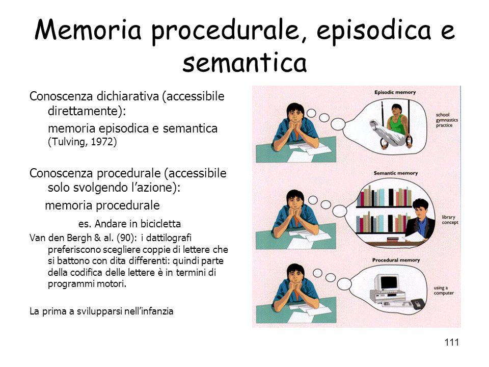 110 I sistemi della memoria di lavoro Sistema esecutivo centrale (SED): sistema attentivo piu che di memoria, a capacita limitata. Controlla diversi s
