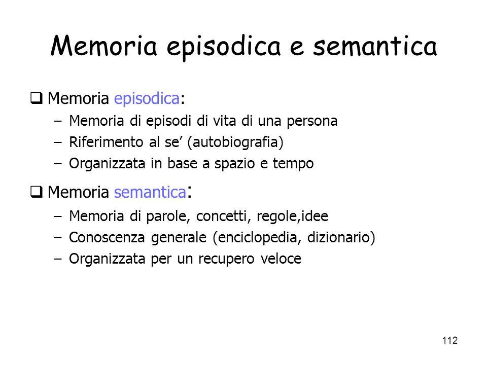 111 Memoria procedurale, episodica e semantica Conoscenza dichiarativa (accessibile direttamente): memoria episodica e semantica (Tulving, 1972) Conos
