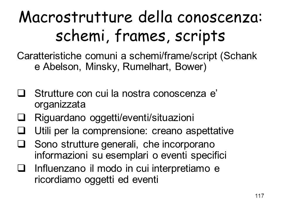 116 Macrostrutture della conoscenza: gli schemi Anni 70-80: memoria semantica: Necessita di strutture piu ampie dei semplici nodi concettuali – schemi