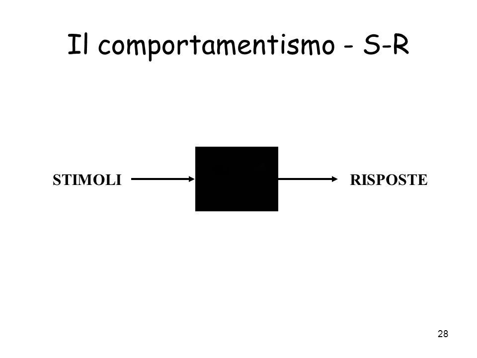 27 Il Comportamentismo Concezione della mente Mente = scatola nera – antimentalismo Comportamento spiegabile in base a catene di stimolo-risposta – S-