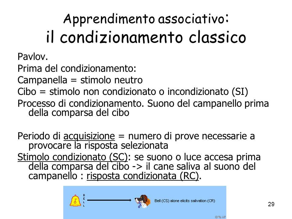 28 STIMOLIRISPOSTE Il comportamentismo - S-R