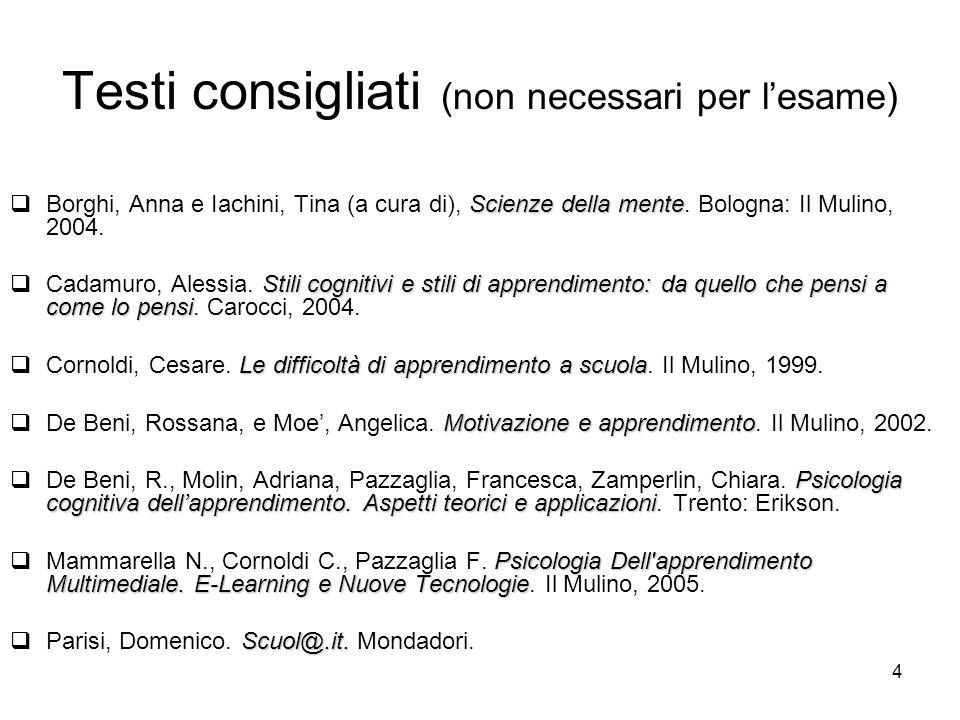 124 Mnemotecniche Elemento centrale delle mnemotecniche: associazione con conoscenze preesistenti Metodo dei loci A.