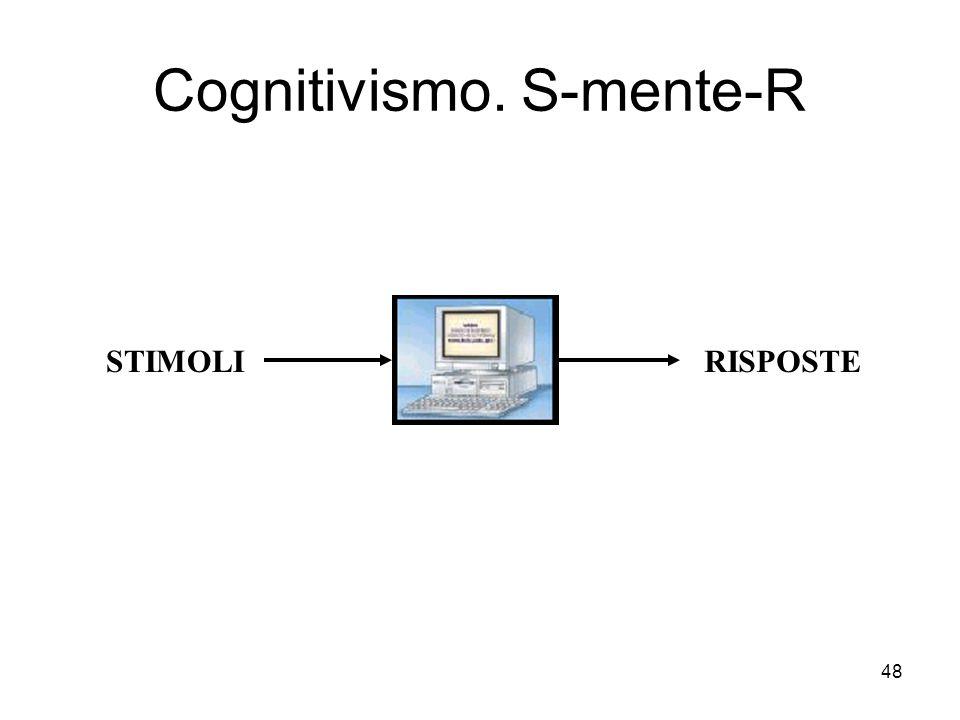 47 Il cognitivismo Concezione della mente Mentalismo: mente tra stimolo e risposta Individuo come elaboratore di informazione Mente (= software) indip