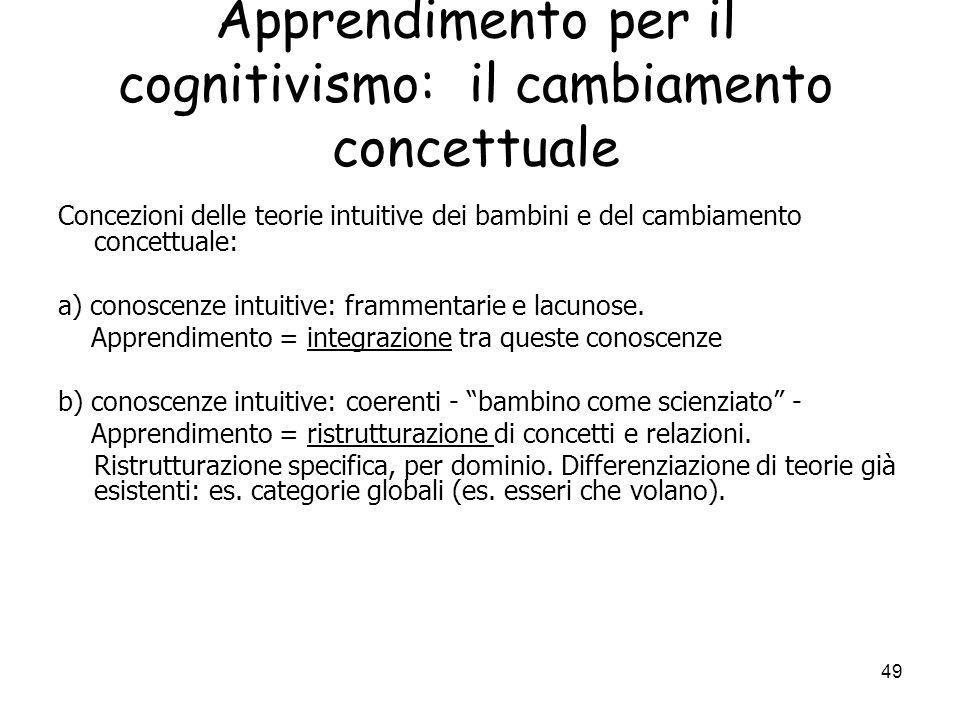 48 STIMOLIRISPOSTE Cognitivismo. S-mente-R