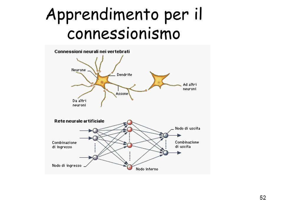 51 Stella Vosniadou Un esempio: la teoria del cambiamento concettuale di Stella Vosniadou Conoscenze intuitive: coerenti, corrispondenti a modelli men