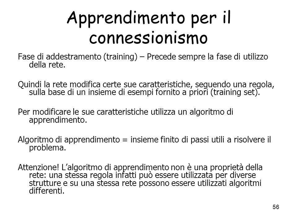 55 STIMOLIRISPOSTE Connessionismo. S-cervello-R