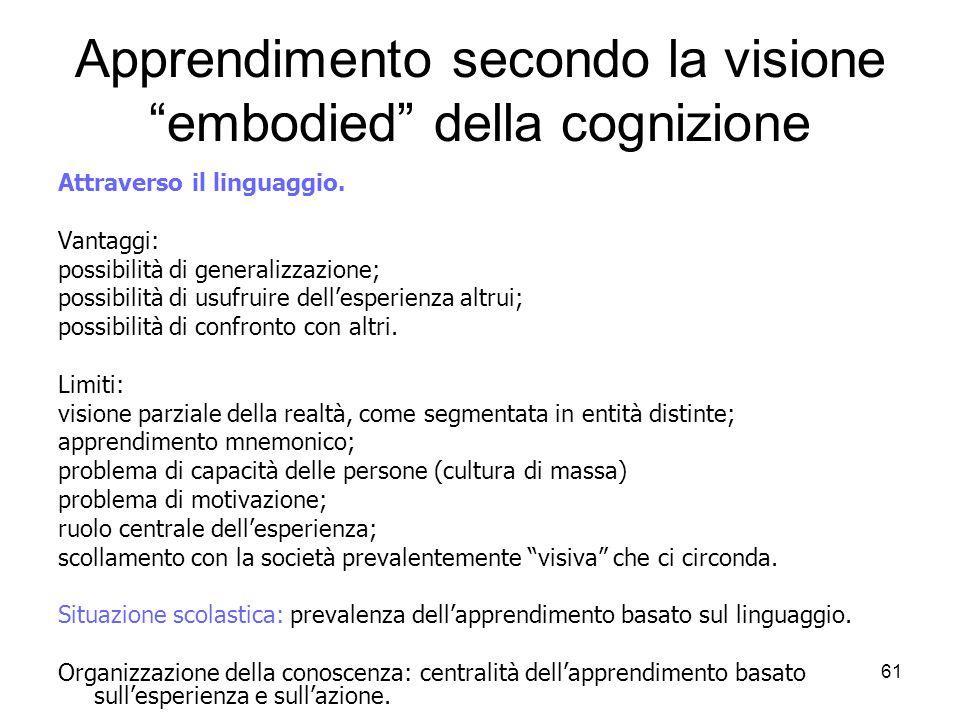 60 Apprendimento secondo la visione embodied della cognizione Attraverso il linguaggio. Vantaggi: possibilità di generalizzazione; possibilità di usuf