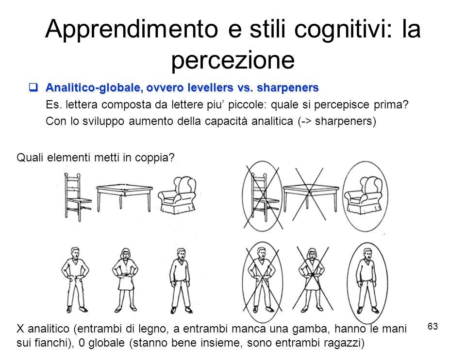 62 Apprendimento e stili cognitivi Stili cognitivi - Attitudini stabili, preferenze o strategie abituali caratteristiche del modo di percepire - pensa