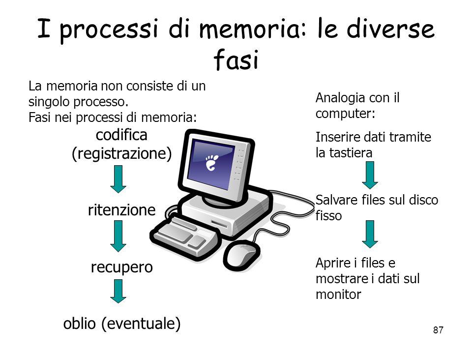 86 Metodi di studio A. PQ4R: preview (scorrere il testo), question (porsi domande), read (leggere), reread (rileggere), recite (ripetere), review (riv