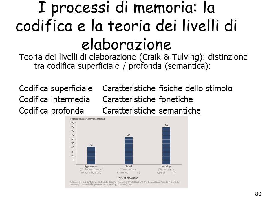 88 I processi di memoria: la codifica (encoding) Codifica = processo consistente di un insieme di regole e operazioni che convertono linformazione pro