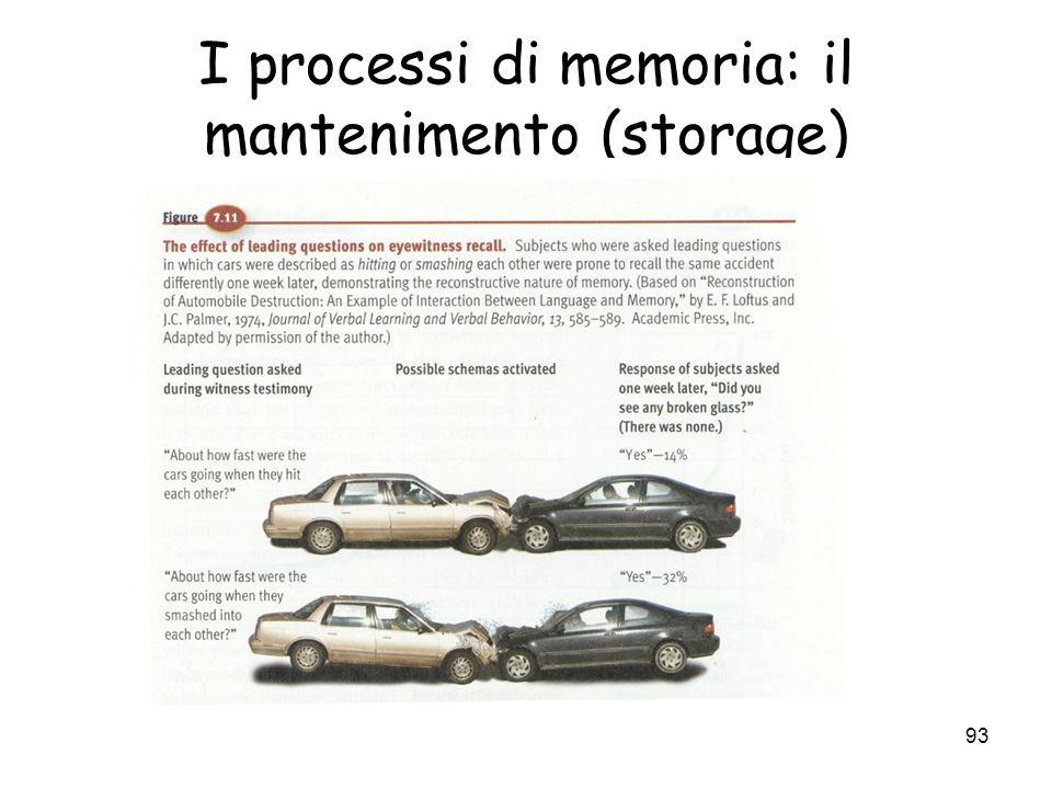 92 I processi di memoria: il mantenimento (storage) Clinico che interpreta un sogno come prova di un evento traumatico prima dei 3 anni. False credenz