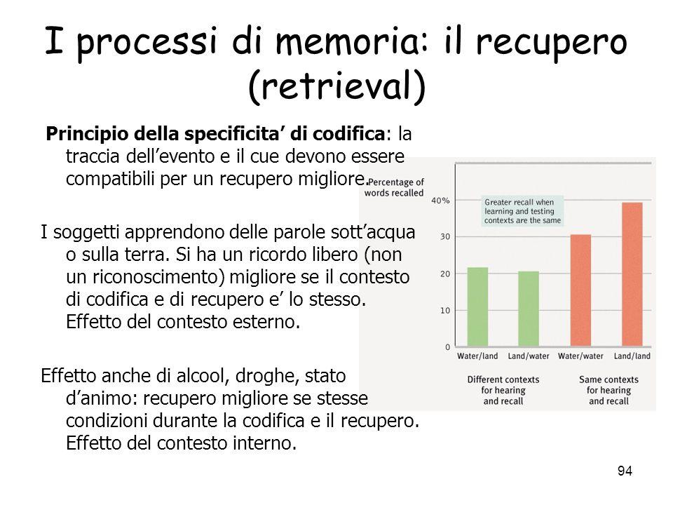 93 I processi di memoria: il mantenimento (storage)