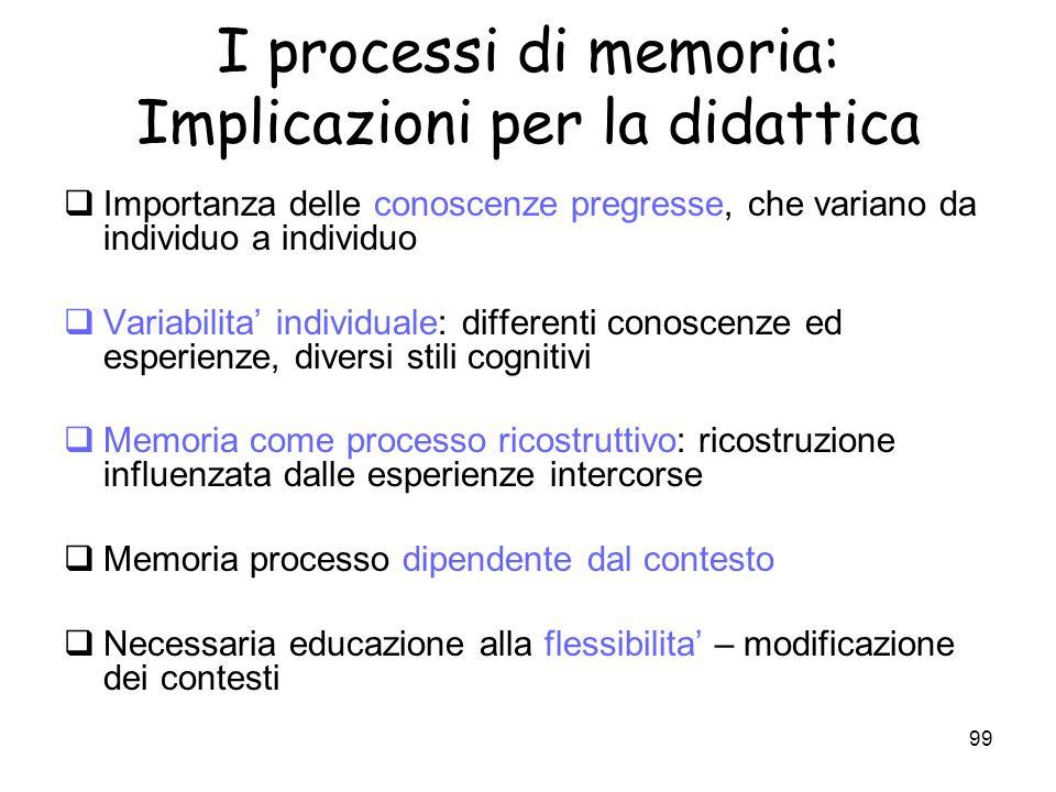 98 I processi di memoria: loblio – La teoria dellinesistenza delloblio 3.loblio non esiste: traccia non persa ma temporaneamente inaccessibile. Bahric