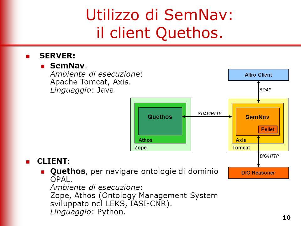11 Architettura del sistema Client/Server INTERFACCIA UTENTE Costruzione delle richieste e visualizzazione dei risultati COMUNICAZIONE Web Service SERVIZI DI ESECUZIONE Decisione ed esecuzione, reasoning, formattazione risultati INFRASTRUTTURA Classi ed interfacce per KB, richieste, reasoner, DIG Server (SemNav) Client (ad es.