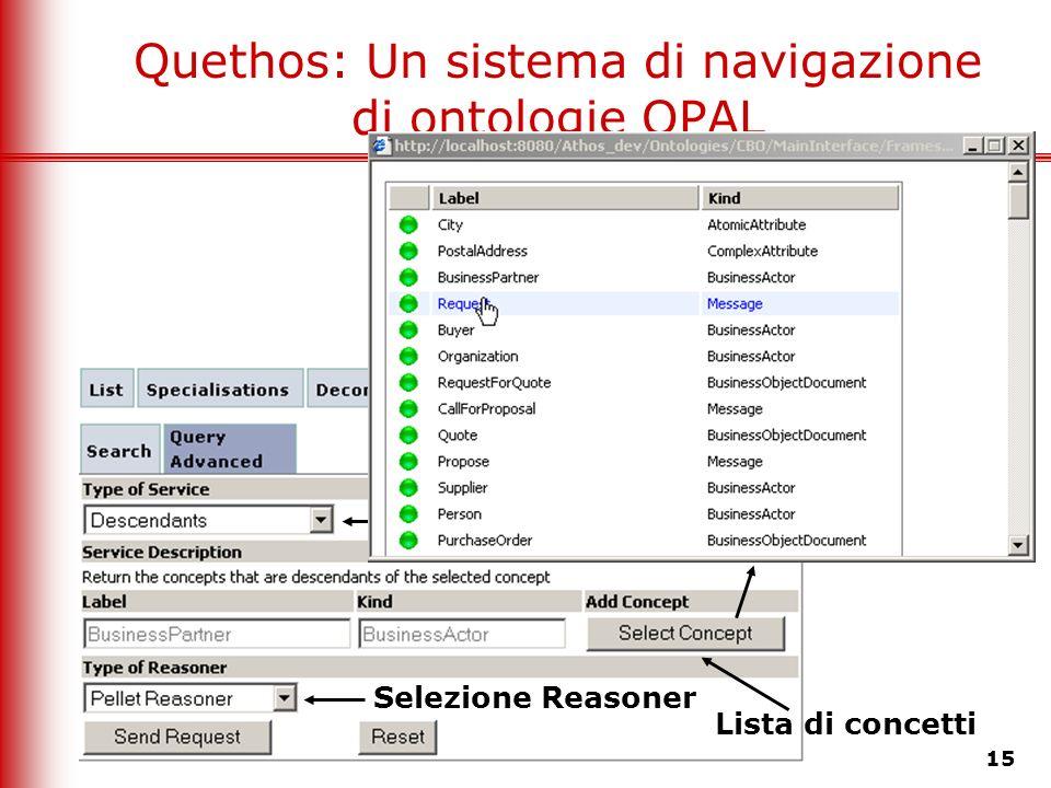 15 Quethos: Un sistema di navigazione di ontologie OPAL Tipo di servizio Lista di concetti Selezione Reasoner
