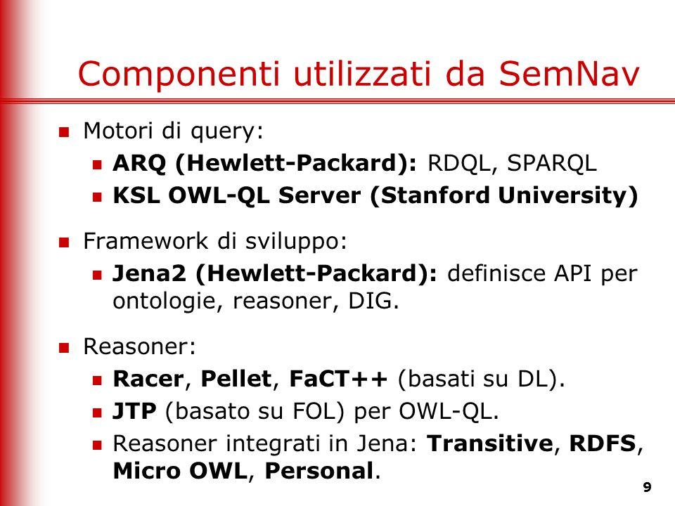 9 Componenti utilizzati da SemNav Motori di query: ARQ (Hewlett-Packard): RDQL, SPARQL KSL OWL-QL Server (Stanford University) Framework di sviluppo: