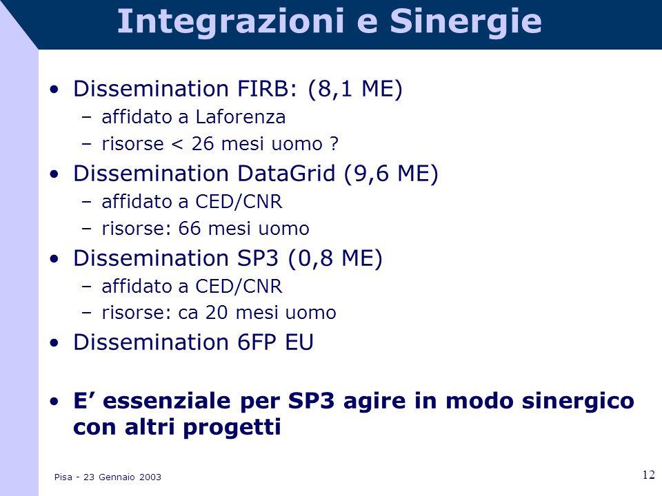 Pisa - 23 Gennaio 2003 12 Integrazioni e Sinergie Dissemination FIRB: (8,1 ME) –affidato a Laforenza –risorse < 26 mesi uomo .