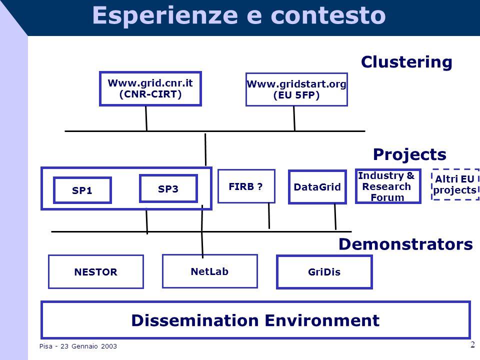 Pisa - 23 Gennaio 2003 2 Esperienze e contesto Www.grid.cnr.it (CNR-CIRT) Www.gridstart.org (EU 5FP) DataGrid Industry & Research Forum FIRB .
