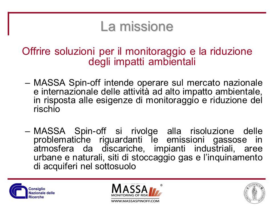 La missione Offrire soluzioni per il monitoraggio e la riduzione degli impatti ambientali –MASSA Spin-off intende operare sul mercato nazionale e inte