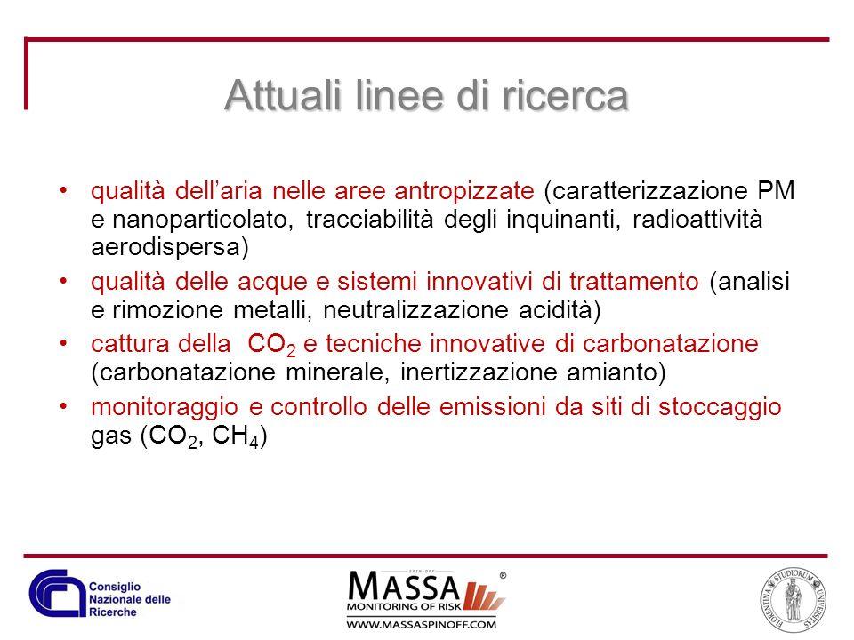 Attuali linee di ricerca qualità dellaria nelle aree antropizzate (caratterizzazione PM e nanoparticolato, tracciabilità degli inquinanti, radioattivi