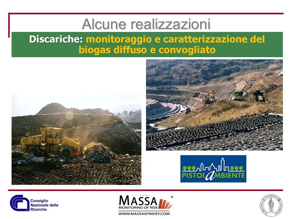 Alcune realizzazioni Discariche: Discariche: monitoraggio e caratterizzazione del biogas diffuso e convogliato
