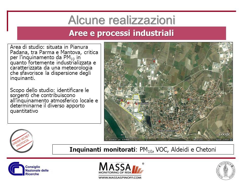 Alcune realizzazioni Area di studio: situata in Pianura Padana, tra Parma e Mantova, critica per linquinamento da PM 10 in quanto fortemente industria