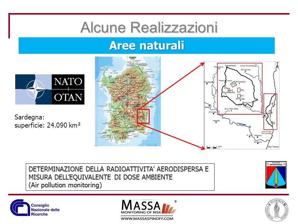 DETERMINAZIONE DELLA RADIOATTIVITA AERODISPERSA E MISURA DELLEQUIVALENTE DI DOSE AMBIENTE (Air pollution monitoring) Alcune Realizzazioni Sardegna: su