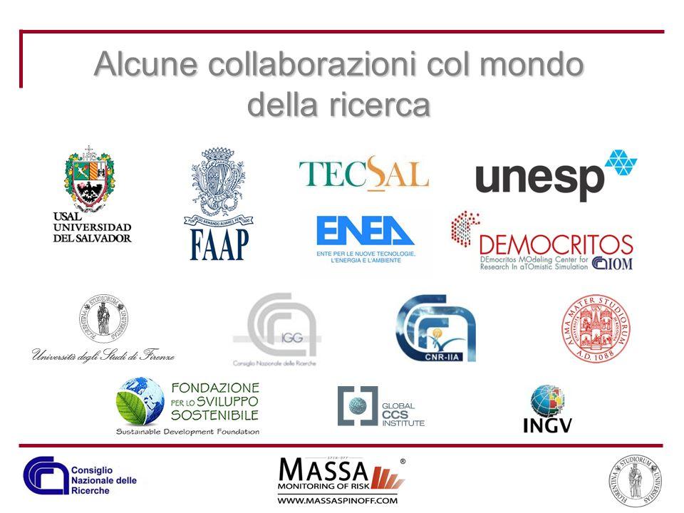Alcune collaborazioni col mondo della ricerca
