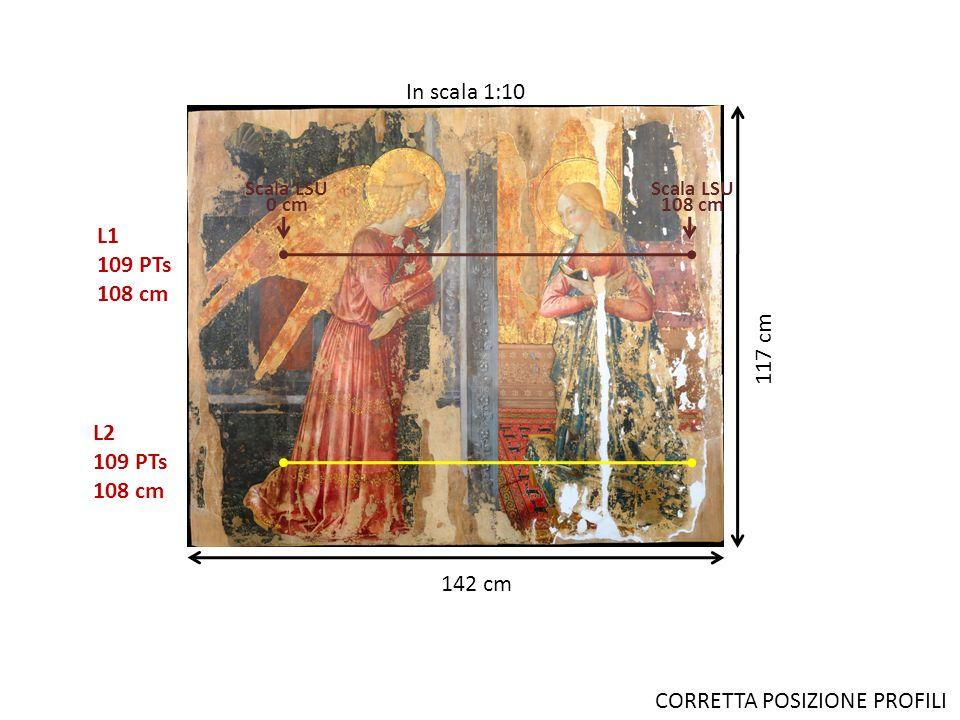 In scala 1:10 117 cm 142 cm L1 109 PTs 108 cm L2 109 PTs 108 cm Scala LSU 0 cm Scala LSU 108 cm CORRETTA POSIZIONE PROFILI