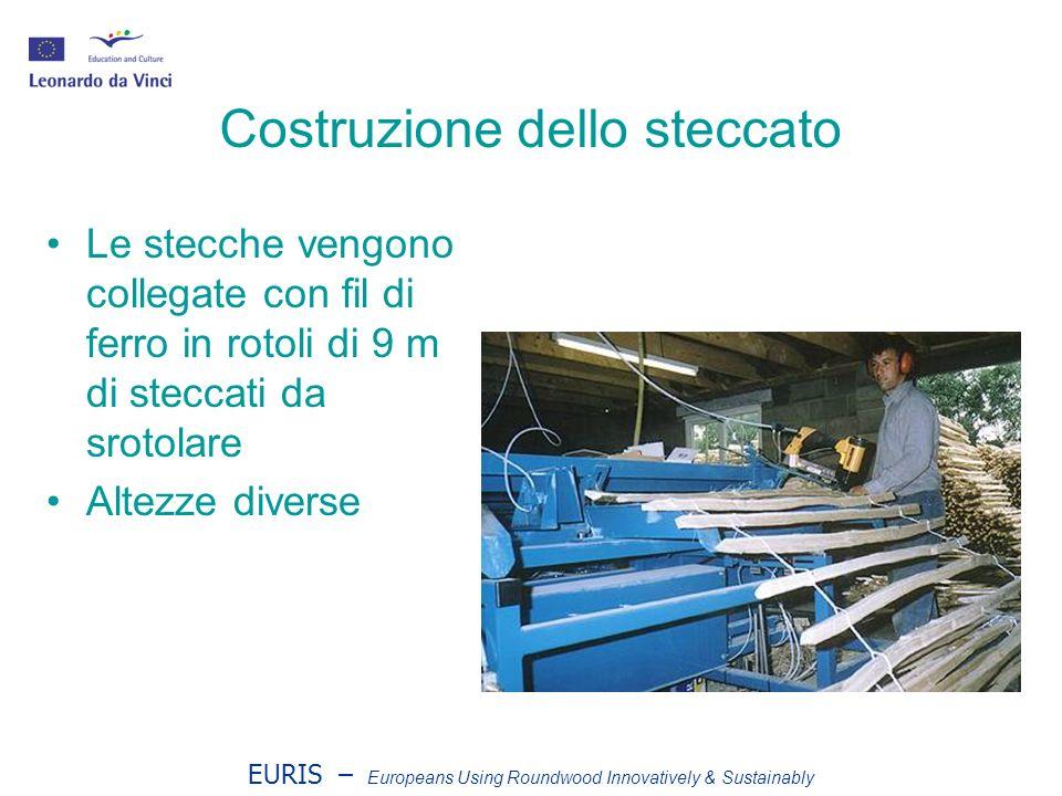 EURIS – Europeans Using Roundwood Innovatively & Sustainably Costruzione dello steccato Le stecche vengono collegate con fil di ferro in rotoli di 9 m