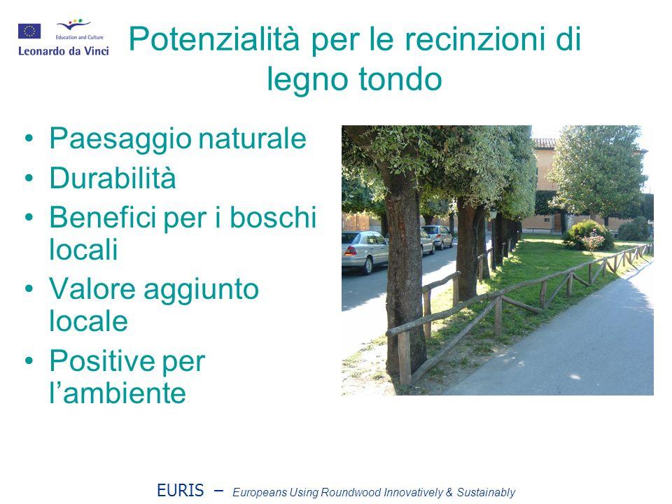 EURIS – Europeans Using Roundwood Innovatively & Sustainably Potenzialità per le recinzioni di legno tondo Paesaggio naturale Durabilità Benefici per i boschi locali Valore aggiunto locale Positive per lambiente