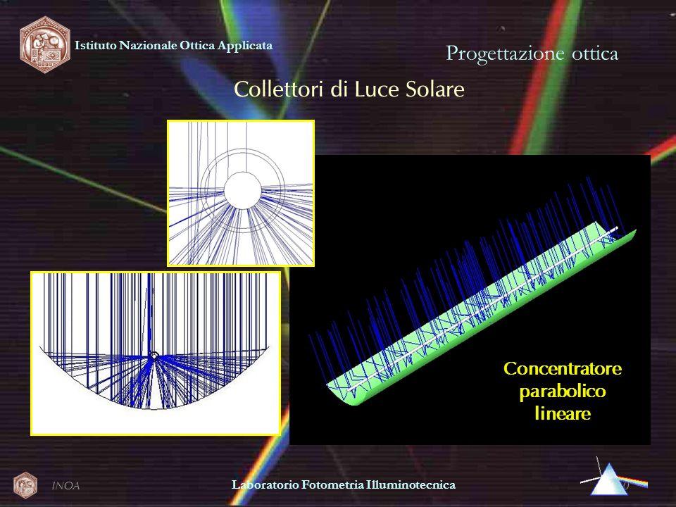 INOA10 Progettazione ottica Istituto Nazionale Ottica Applicata Laboratorio Fotometria Illuminotecnica Collettori di Luce Solare Concentratore parabol