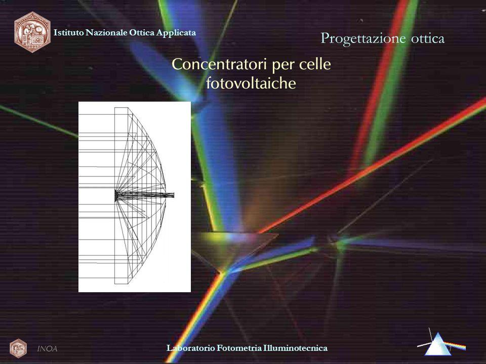 INOA11 Progettazione ottica Istituto Nazionale Ottica Applicata Laboratorio Fotometria Illuminotecnica Concentratori per celle fotovoltaiche