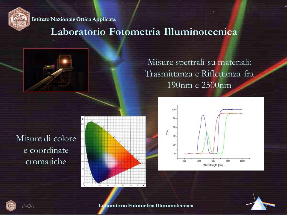 INOA2 Laboratorio Fotometria Illuminotecnica Misure di colore e coordinate cromatiche Misure spettrali su materiali: Trasmittanza e Riflettanza fra 19