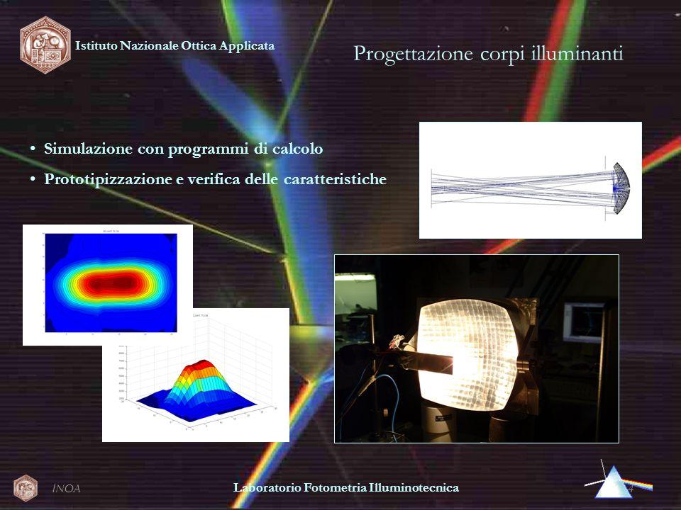 INOA4 Progettazione corpi illuminanti Simulazione con programmi di calcolo Prototipizzazione e verifica delle caratteristiche Istituto Nazionale Ottic