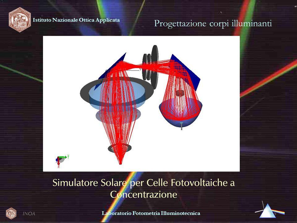 INOA5 Progettazione corpi illuminanti Istituto Nazionale Ottica Applicata Laboratorio Fotometria Illuminotecnica Simulatore Solare per Celle Fotovolta