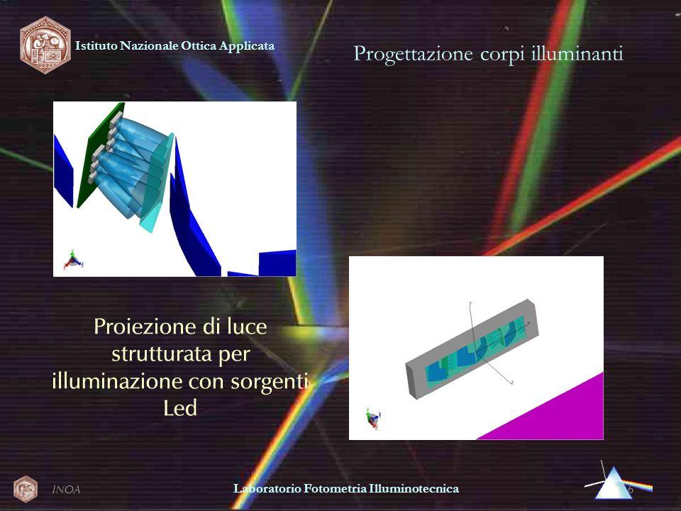 INOA6 Progettazione corpi illuminanti Istituto Nazionale Ottica Applicata Laboratorio Fotometria Illuminotecnica Proiezione di luce strutturata per il