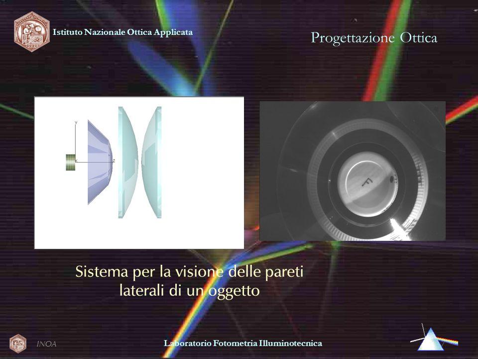 INOA7 Progettazione Ottica Istituto Nazionale Ottica Applicata Laboratorio Fotometria Illuminotecnica Sistema per la visione delle pareti laterali di