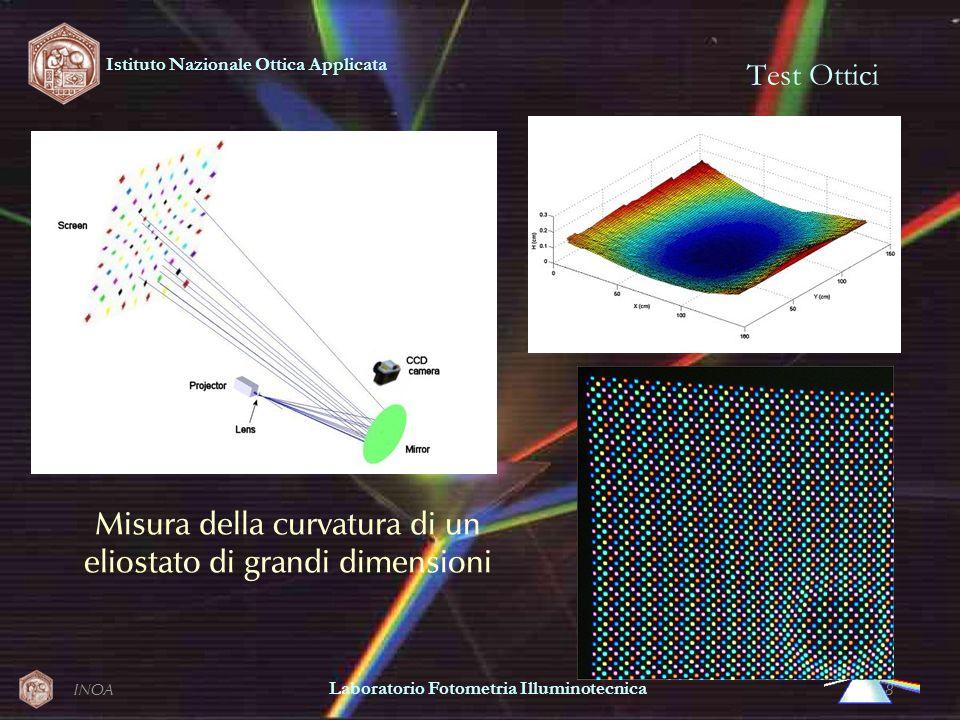 INOA8 Test Ottici Istituto Nazionale Ottica Applicata Laboratorio Fotometria Illuminotecnica Misura della curvatura di un eliostato di grandi dimensio