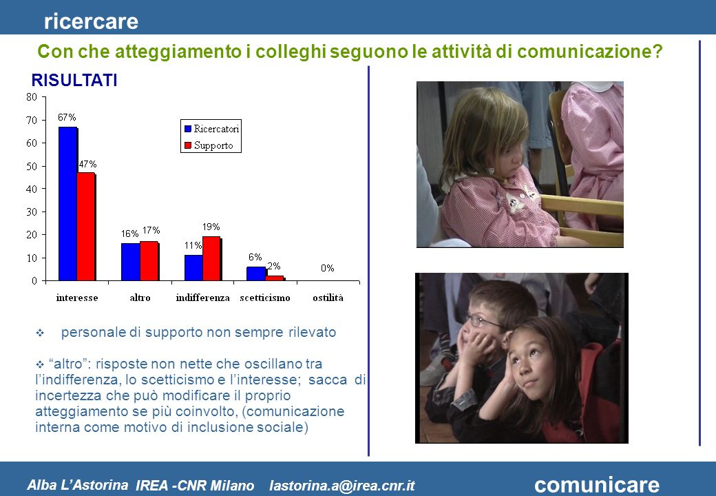 ricercare comunicare Alba LAstorina IREA -CNR Milano lastorina.a@irea.cnr.it Con che atteggiamento i colleghi seguono le attività di comunicazione? pe