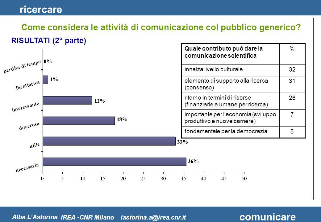 ricercare comunicare Alba LAstorina IREA -CNR Milano lastorina.a@irea.cnr.it Come considera le attività di comunicazione col pubblico generico.
