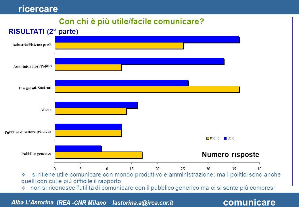 ricercare comunicare Alba LAstorina IREA -CNR Milano lastorina.a@irea.cnr.it Con chi è più utile/facile comunicare? si ritiene utile comunicare con mo