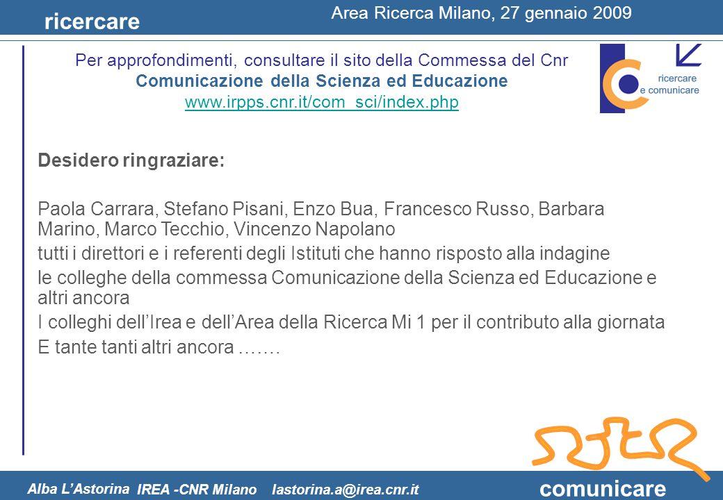 ricercare comunicare Alba LAstorina IREA -CNR Milano lastorina.a@irea.cnr.it Area Ricerca Milano, 27 gennaio 2009 Per approfondimenti, consultare il s