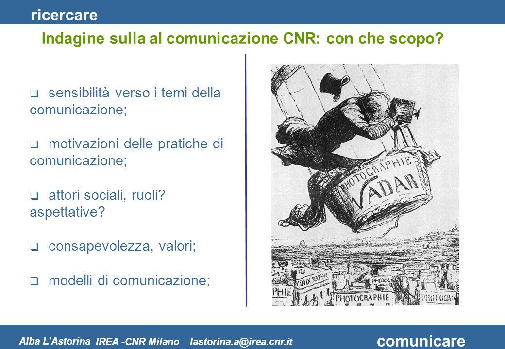 ricercare comunicare Alba LAstorina IREA -CNR Milano lastorina.a@irea.cnr.it Indagine sulla al comunicazione CNR: con che scopo.
