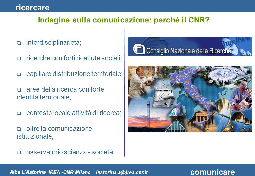 ricercare comunicare Alba LAstorina Indagine sulla comunicazione: perché il CNR? IREA -CNR Milano lastorina.a@irea.cnr.it interdisciplinarietà; ricerc