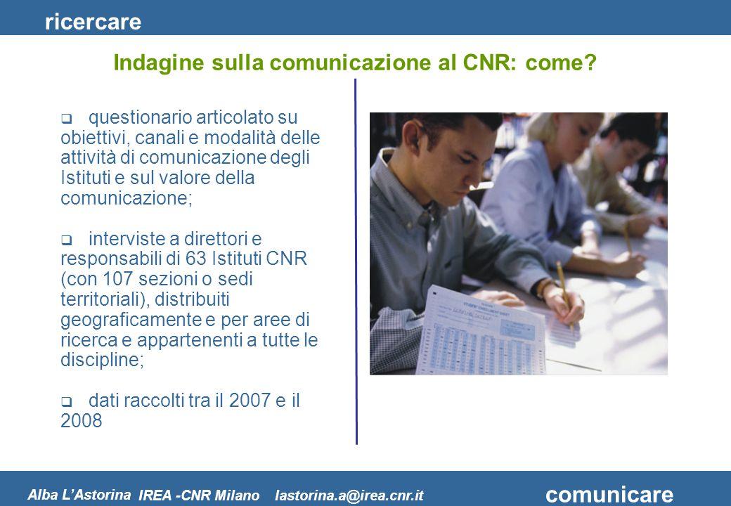 ricercare comunicare Alba LAstorina questionario articolato su obiettivi, canali e modalità delle attività di comunicazione degli Istituti e sul valor