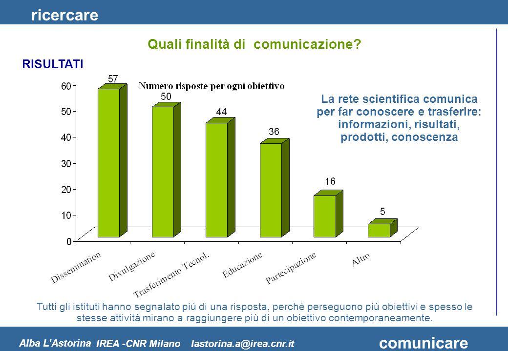 ricercare comunicare Alba LAstorina IREA -CNR Milano lastorina.a@irea.cnr.it Quali finalità di comunicazione? Tutti gli istituti hanno segnalato più d